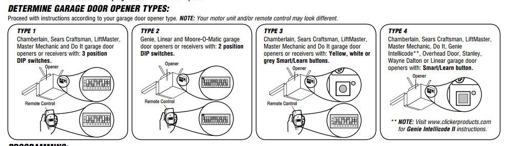 Clicker Universal Wireless Keyless Entry Garage Door System