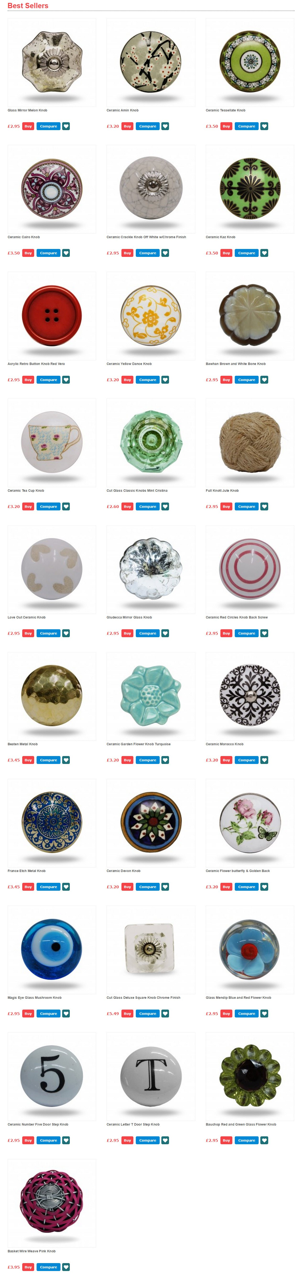 http://www.trinca-ferro.com/ - Add Pizzazz To Your Decor With Gorgeous New Hardware
