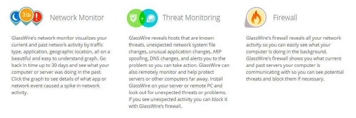 Glasswire details