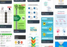 How To Easily Create Stunning Infographics - Sassy Townhouse Living