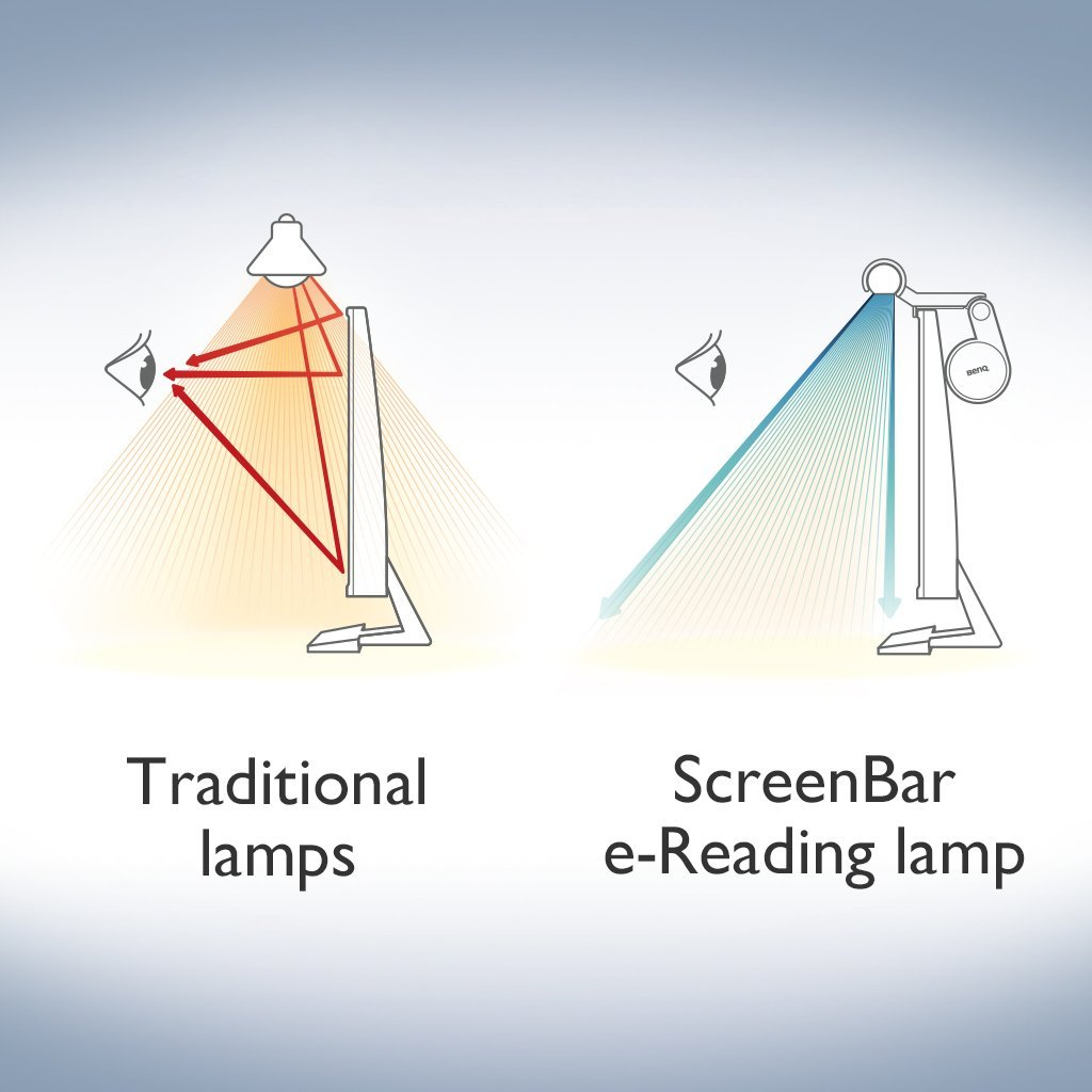 desk lamp BenQ e-reading lamp