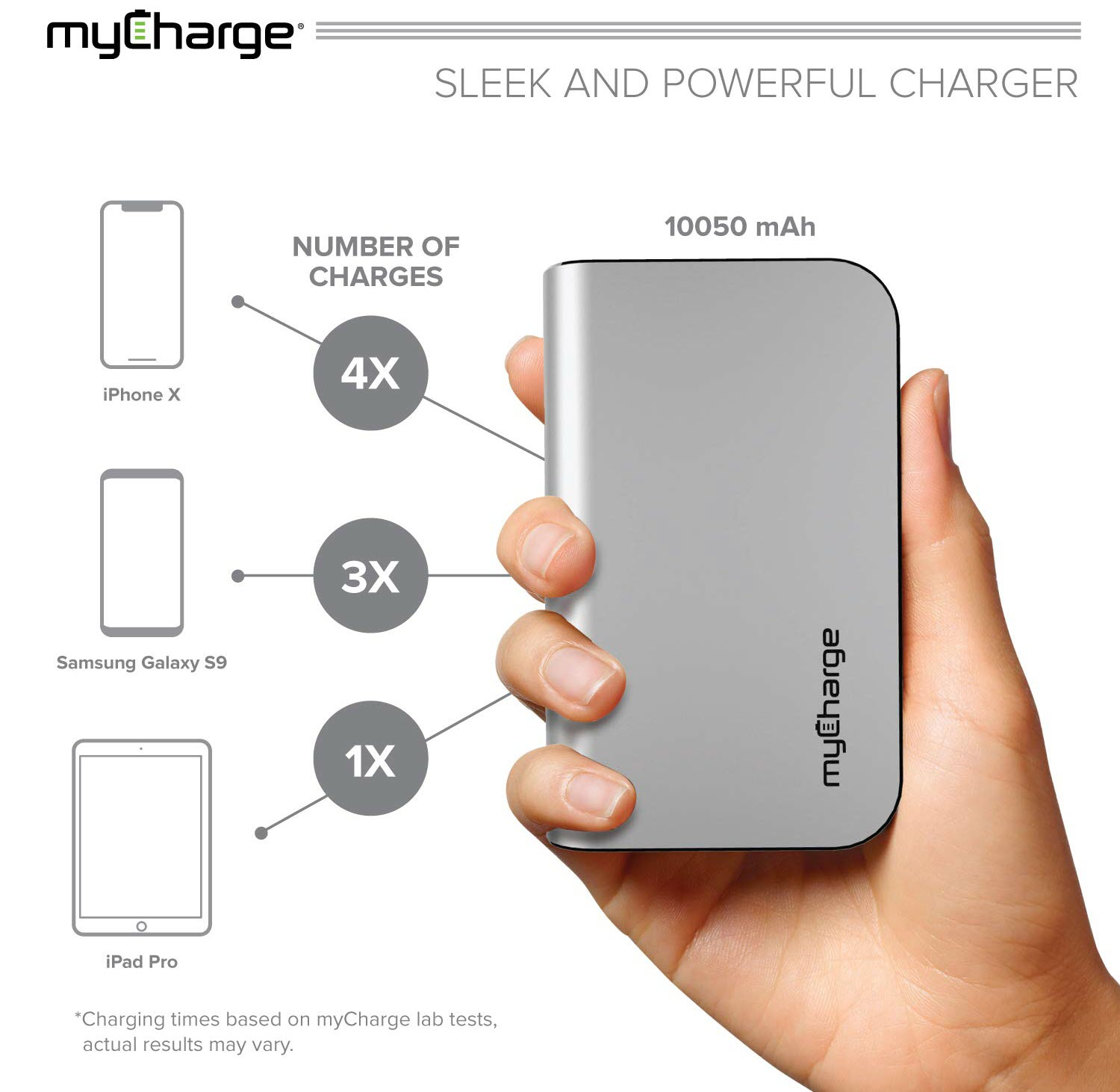 myCharge Portable Charger Power Bank - HubMax
