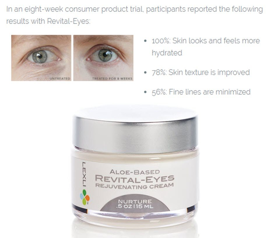 Revital-Eyes Rejuvenating & Firming Eye Cream