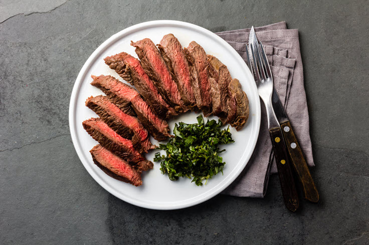 This Is How To Cook Meat Perfectly Every Time